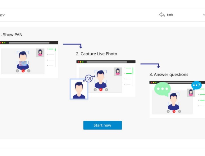 ai assisted digital onboarding