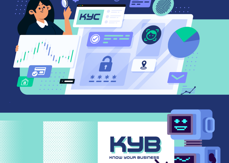 KYB Vs KYC — The What, The How and The Where imgae 0