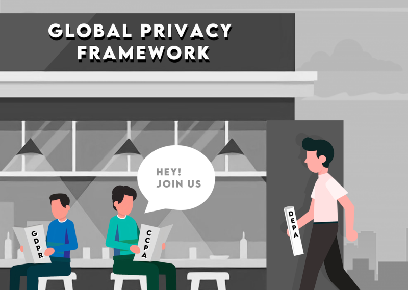 The Common Factors Of Global Privacy Framework — A Brief Overview On GDPR, CCPA & DEPA img 0