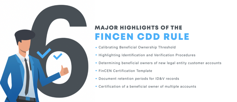 Fighting Financial Crime With UBO — The Final FinCen CDD Rule 2